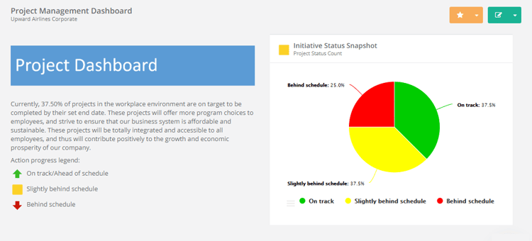 ClearPoint project management dashboard