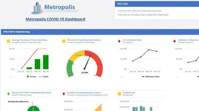 Dashboards: Best Practices and Templates for COVID-19
