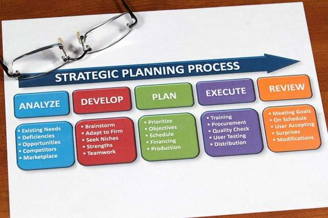 Overwhelmed and Underachieving? Consider Using Strategic Initiatives