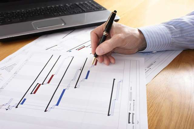 4 Questions To Ask About Your Strategic Project Management Process