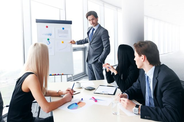 The Importance Of Management Meeting Agendas (Before, During, & After)