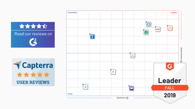 ClearPoint Wins the National League – Customers Name ClearPoint a Leader in Strategic Planning