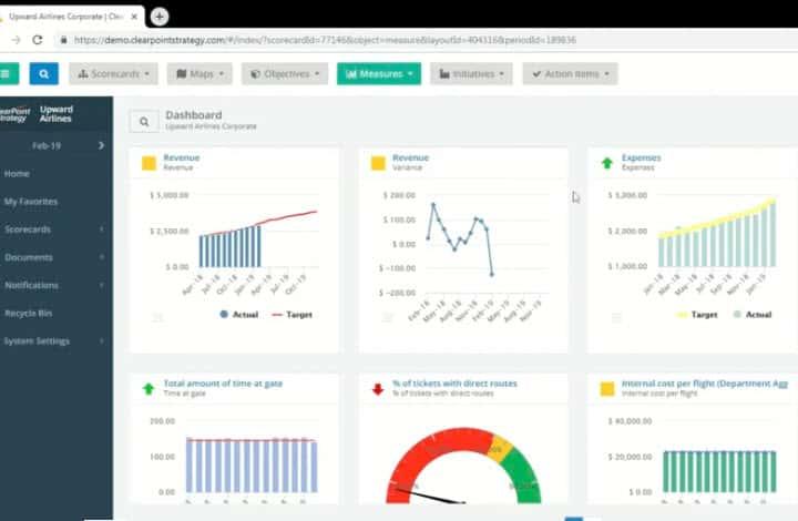 ClearPoint KPIs