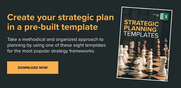 The Blue Ocean Strategy Summary (With 3 Examples)