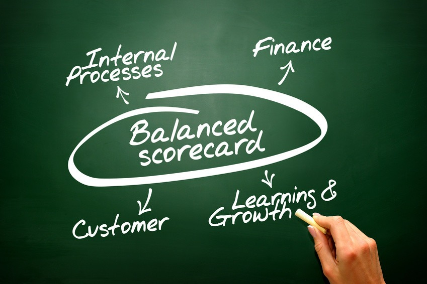 A Full & Exhaustive Balanced Scorecard Example