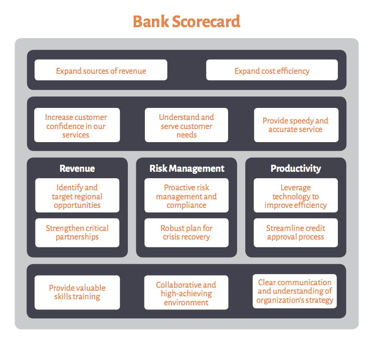 balanced-scorecard-example