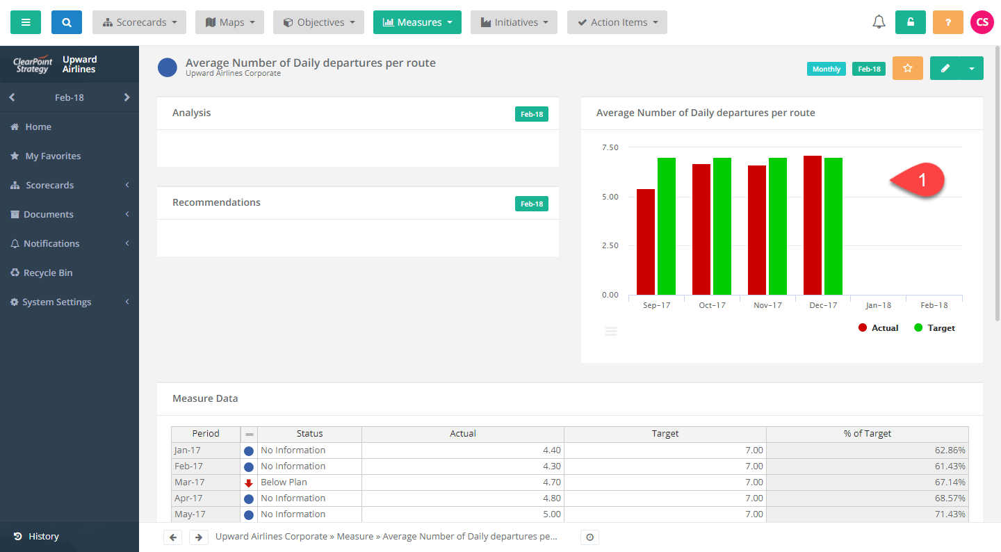 Creating custom charts - ClearPoint Support Center