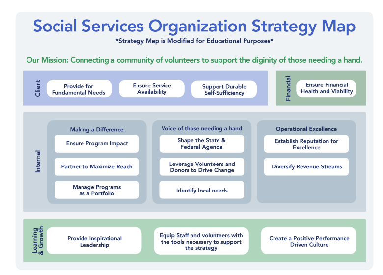 Non Profit Strategy Map A Complete Strategy Map Template (Including Examples)