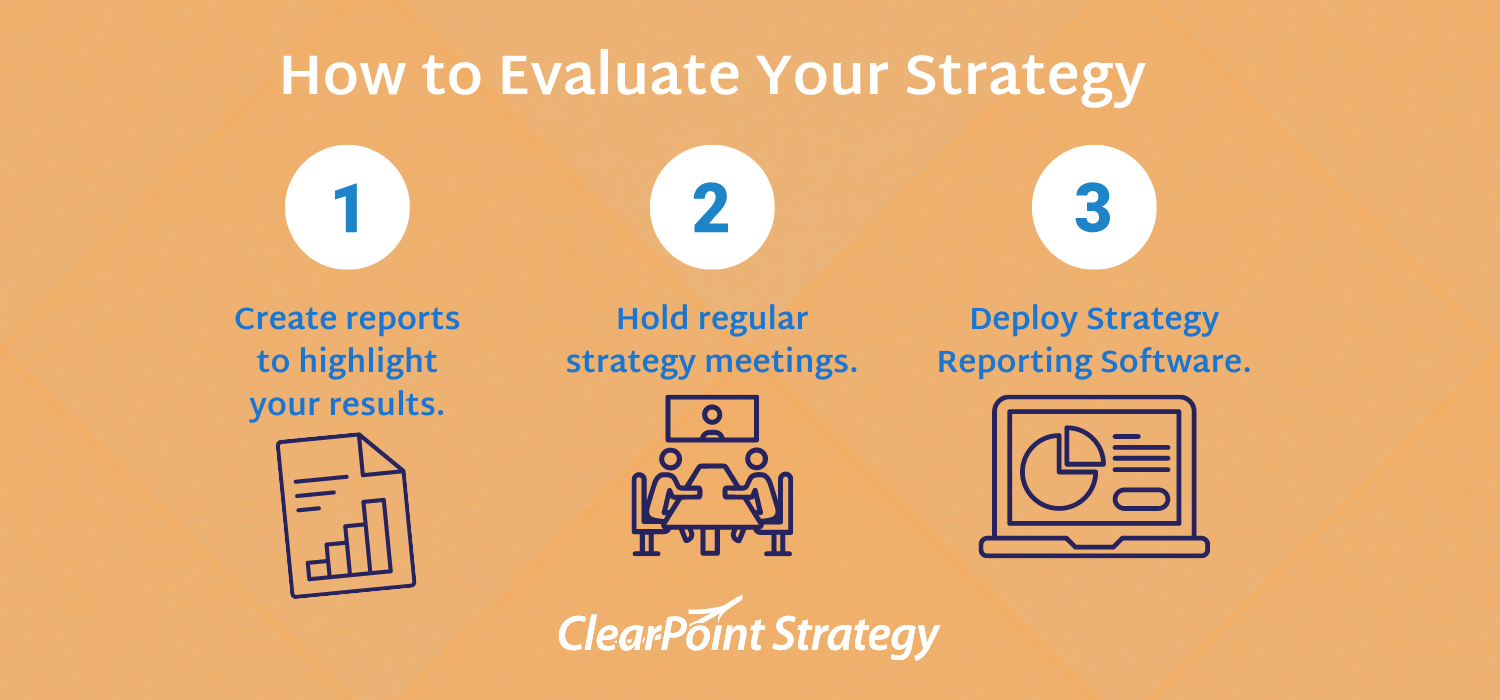 how to evaluate your strategy