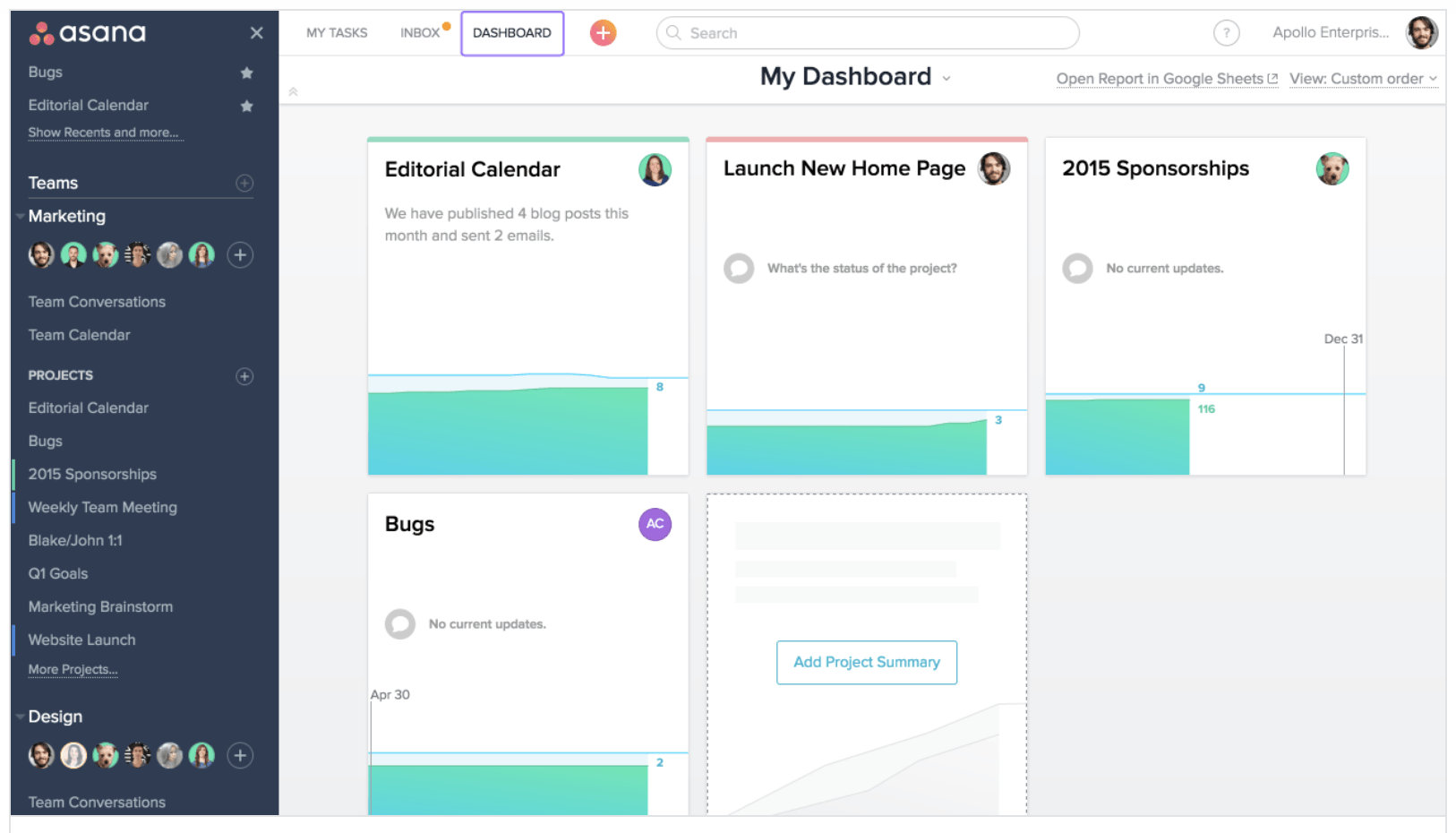 10 Executive Dashboard Examples Organized By Department