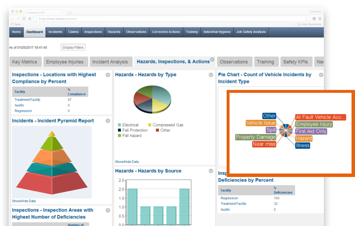 IndustrySafe's operations & safety dashboard