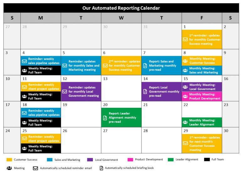 Walking the Walk: How We're Automating our Own Reporting in ClearPoint