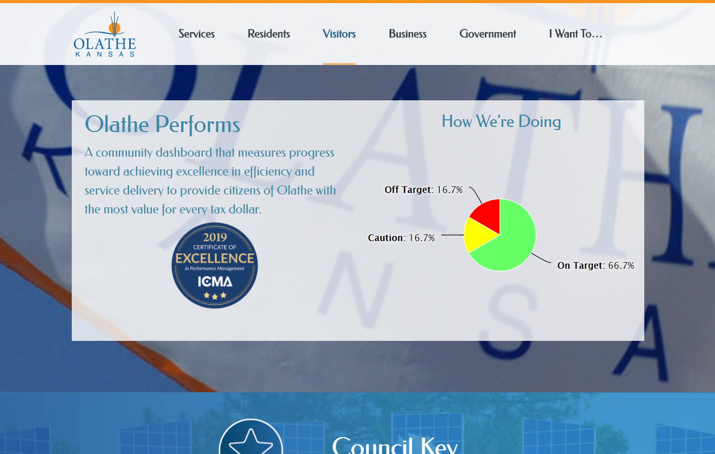 Olathe dashboard with council key priorities