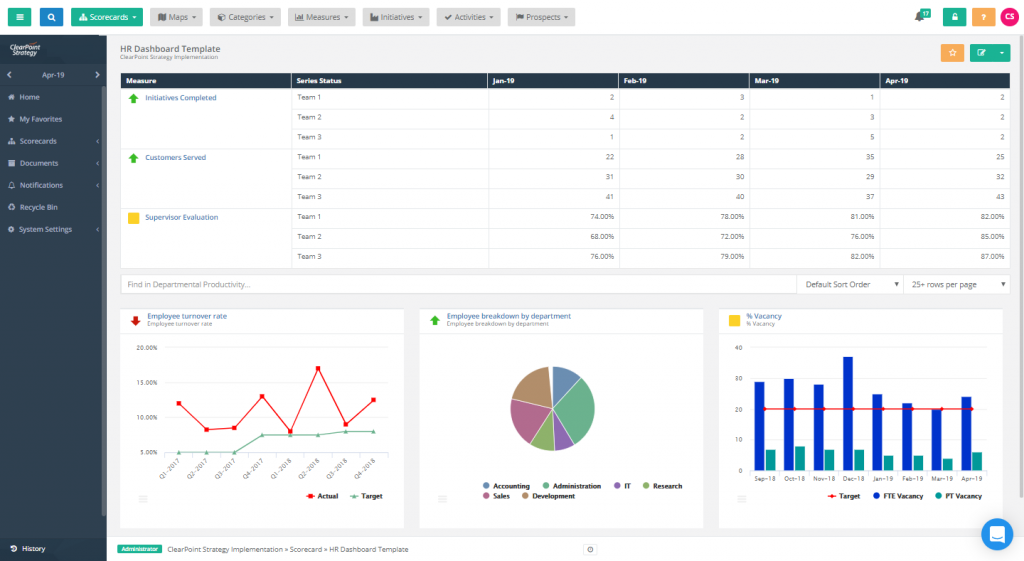 HR-Dashboard-Template-1-1024x561 Sample Application Response Performance Dashboard on