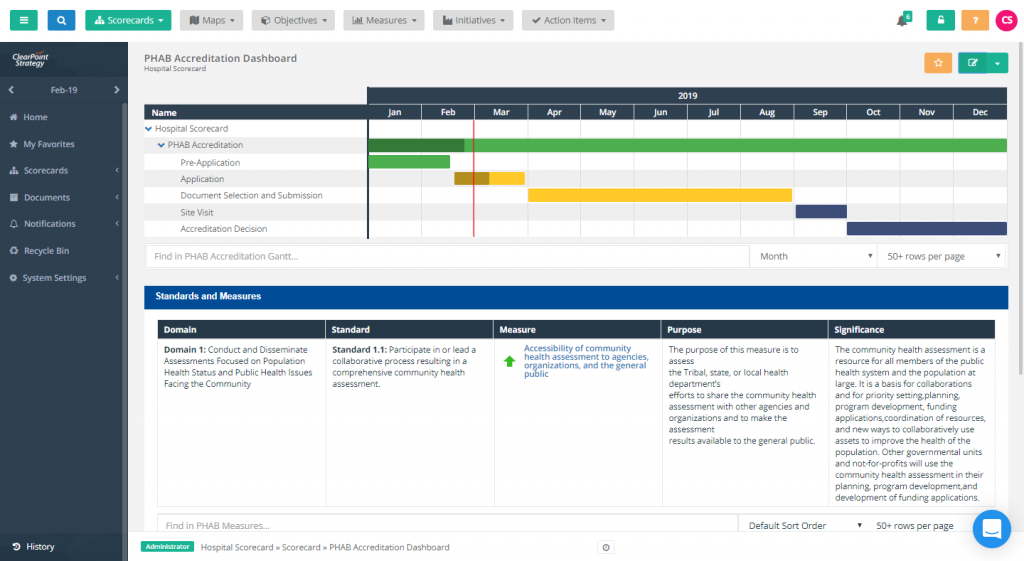 ClearPoint's PHAB accreditation dashboard