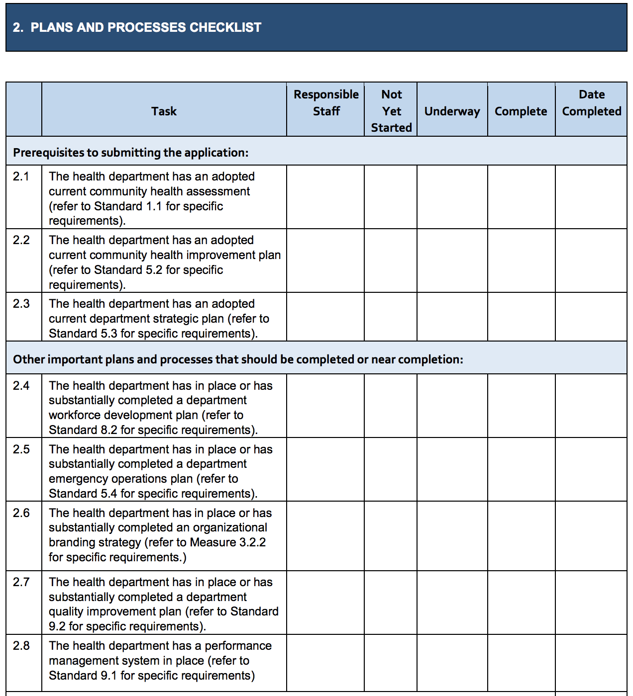 PHAB plans and processes checklist