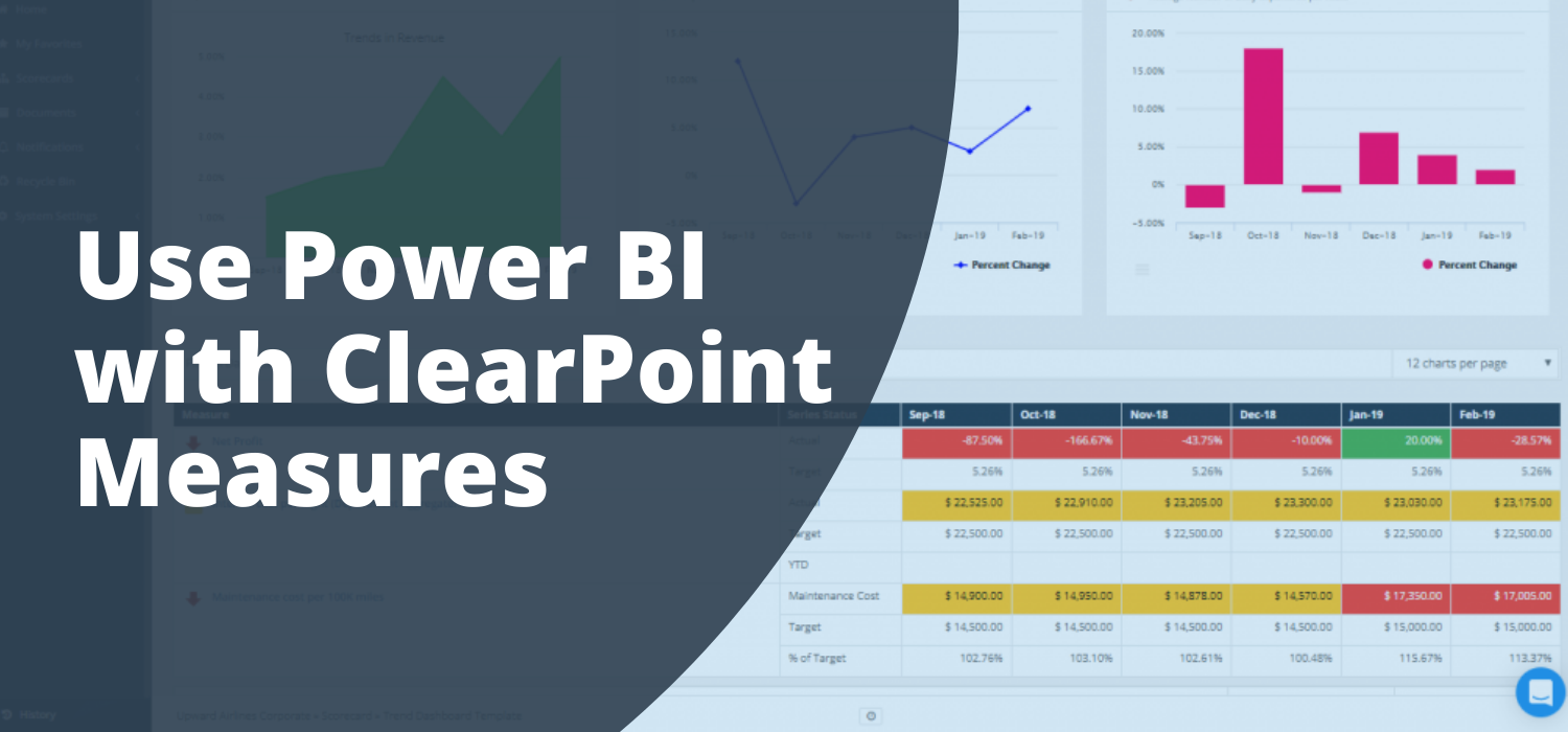 Chapter 4: Use Power BI with ClearPoint Measures